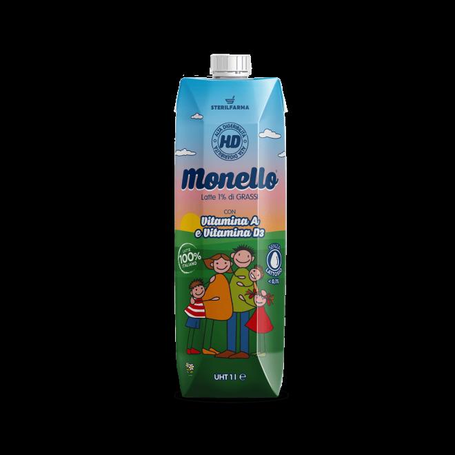 Monello HD