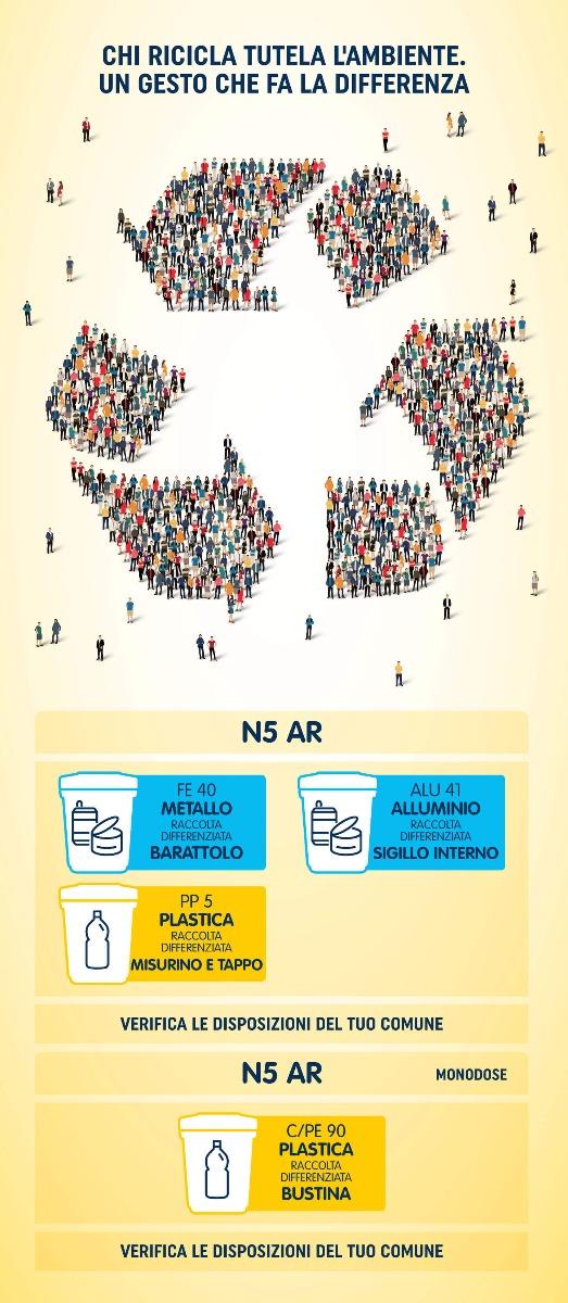 n5-ar